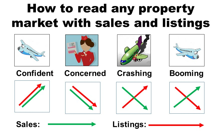 How_to_read